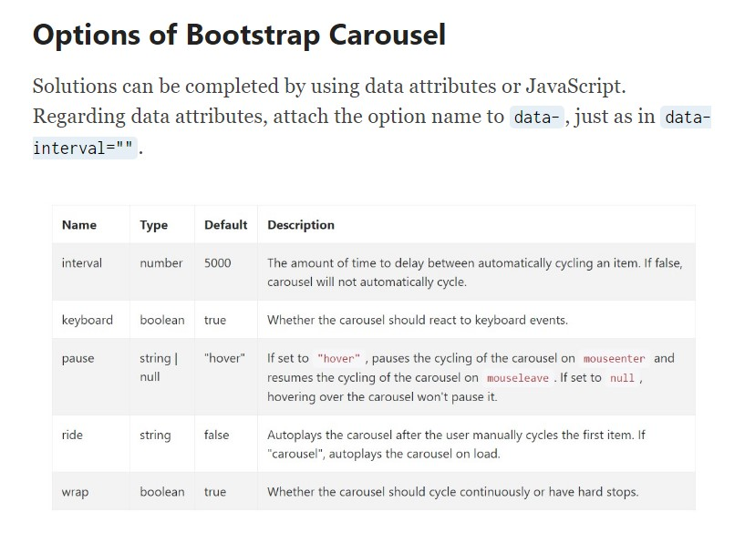 Bootstrap 4 Carousel